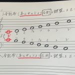【大人から始めるピアノ独学の最初の4ステップ】「ステップ2 楽譜を読んでみましょう!」楽譜の音の並びと鍵盤の位置!
